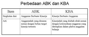 perbedaan-abk-dan-kba-cropan
